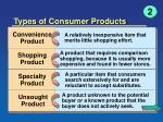 types of consumer products1