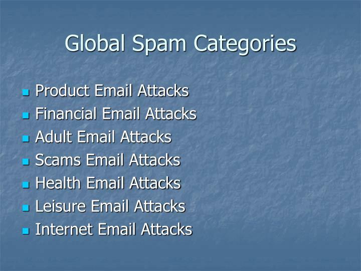 Global Spam Categories