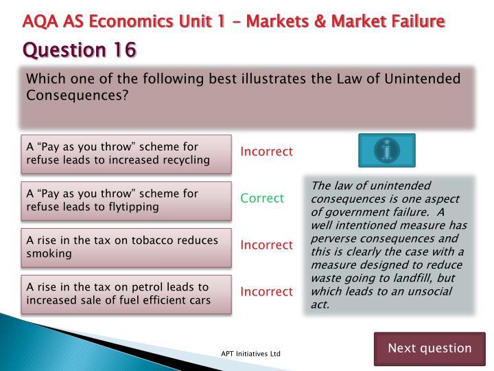 market failure consequences