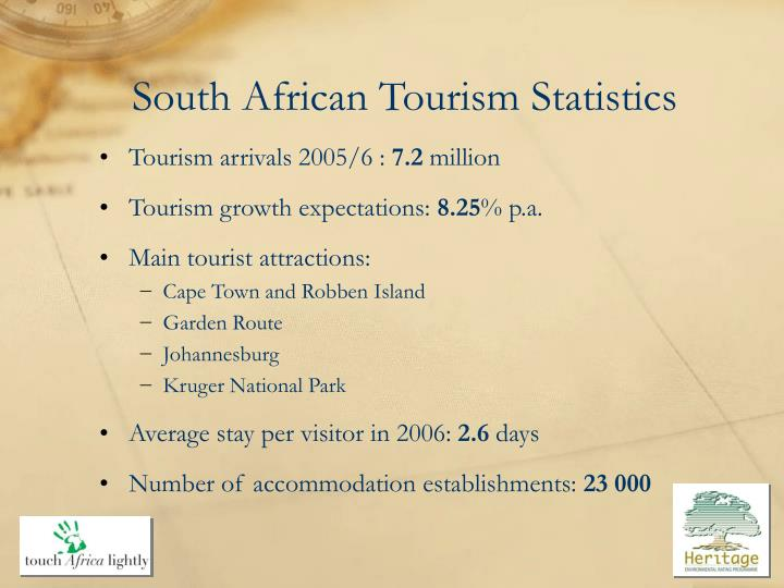 South African Tourism Statistics
