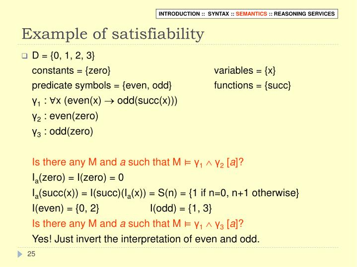 Example of satisfiability