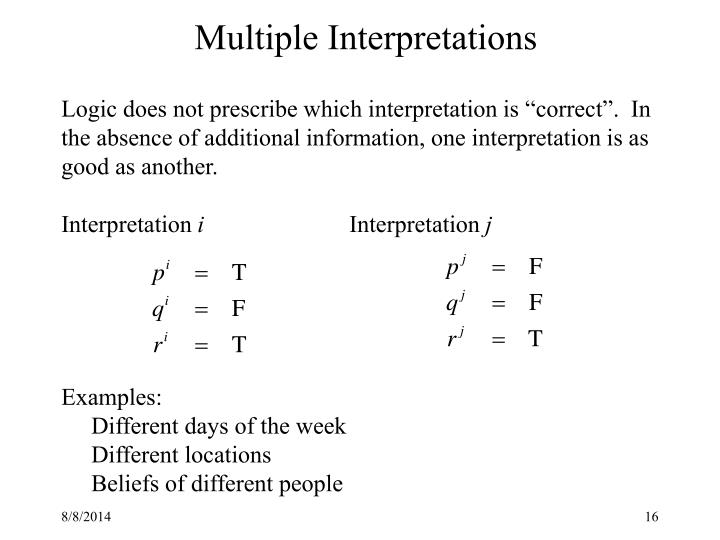 Multiple Interpretations