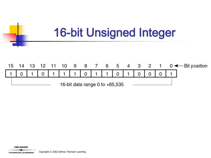 16-bit Unsigned Integer