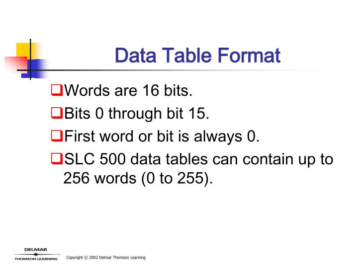 Data Table Format