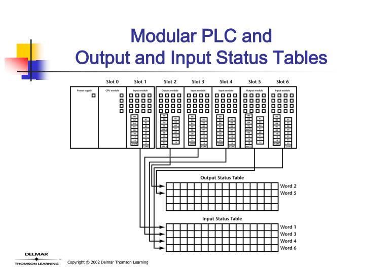Modular PLC and