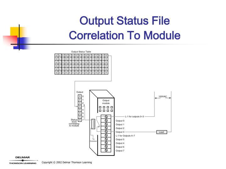 Output Status File