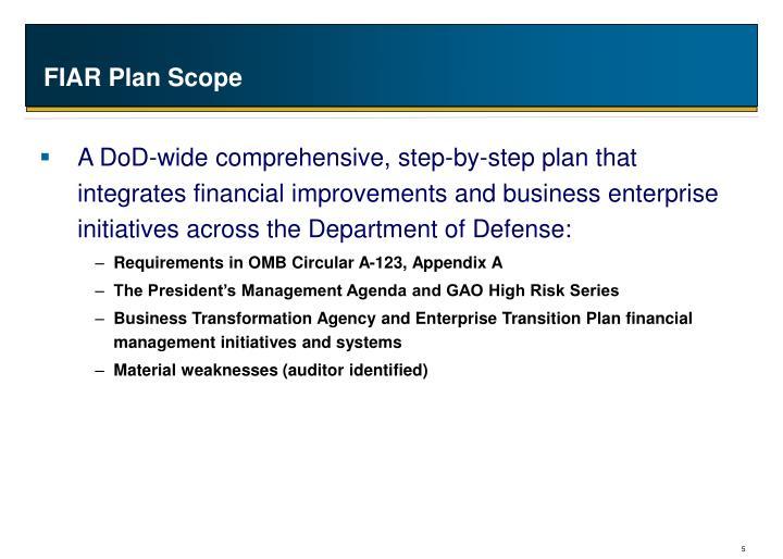 FIAR Plan Scope