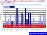 pm 10 annual ambient concentrations in asian cities vs who 2