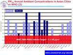 pm 10 annual ambient concentrations in asian cities vs who 3
