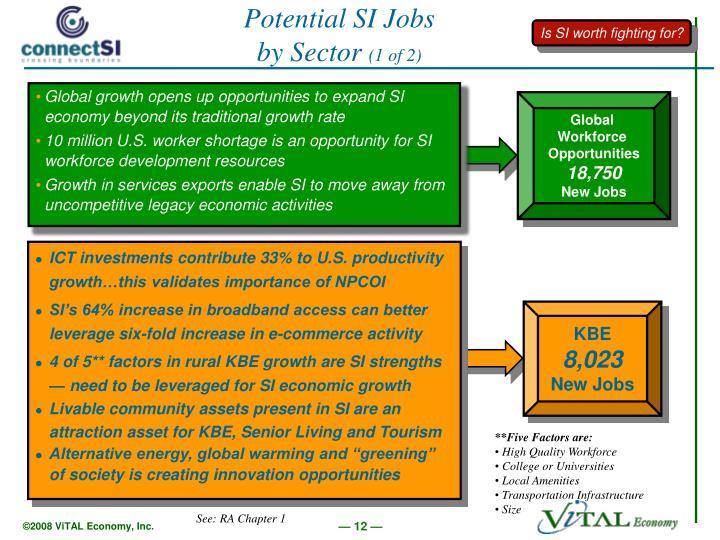 Potential SI Jobs