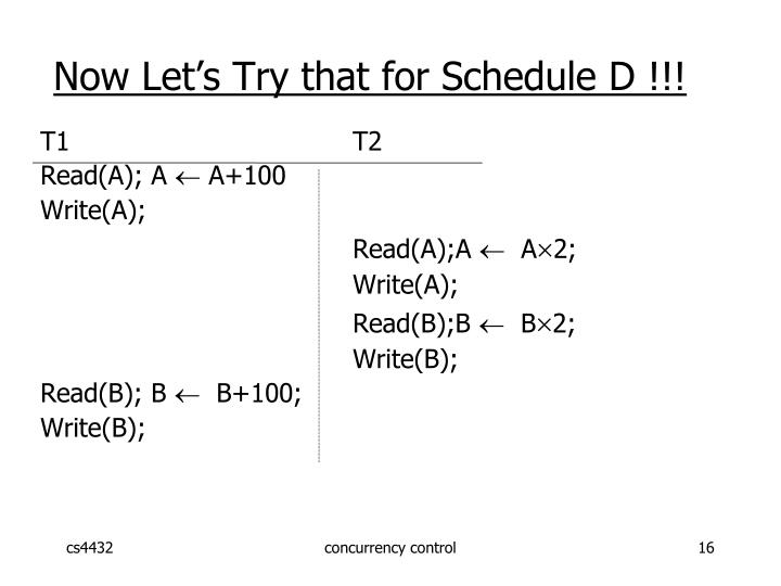 Now Let's Try that for Schedule D !!!