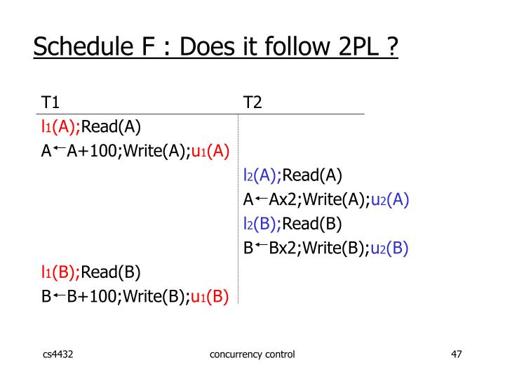 Schedule F : Does it follow 2PL ?