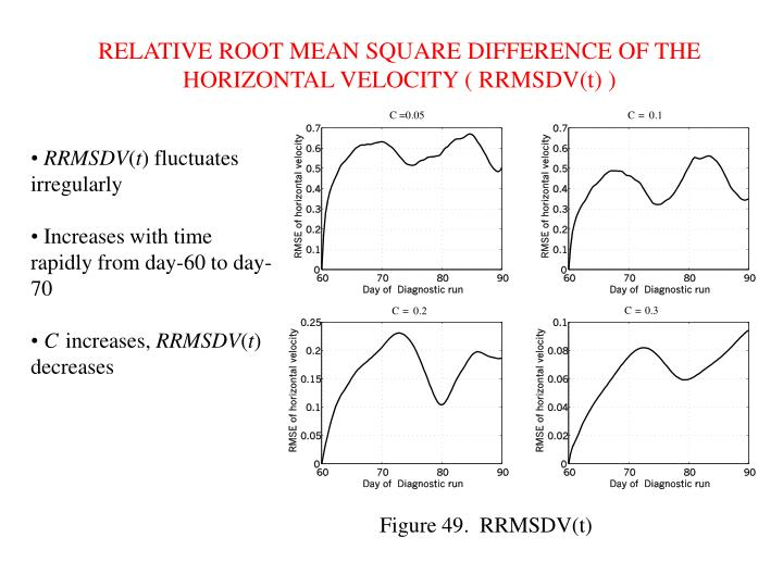 RELATIVE ROOT MEAN SQUARE DIFFERENCE OF THE HORIZONTAL VELOCITY ( RRMSDV(t) )