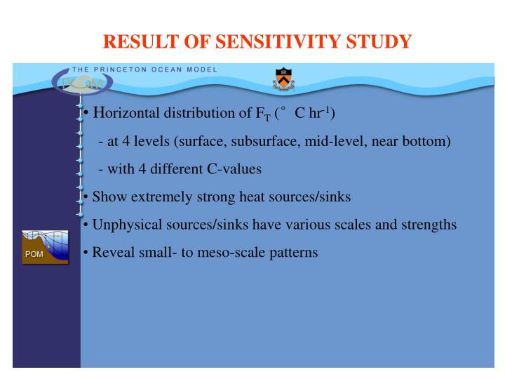 RESULT OF SENSITIVITY STUDY