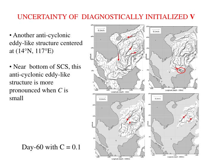 UNCERTAINTY OF  DIAGNOSTICALLY INITIALIZED