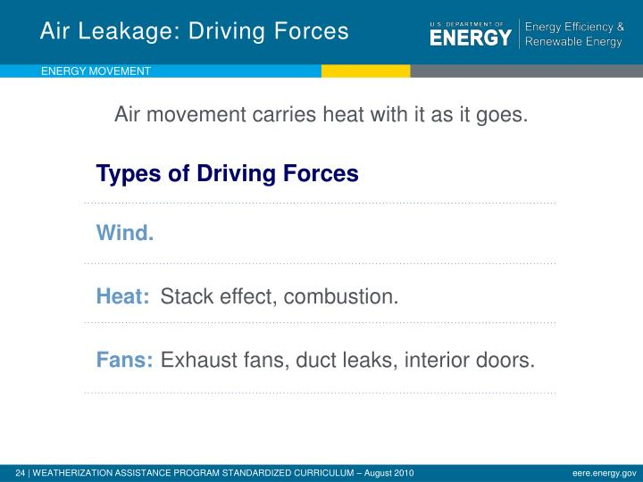 Air Leakage: Driving Forces