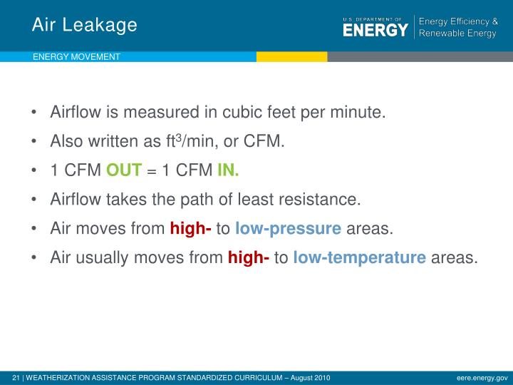 Air Leakage