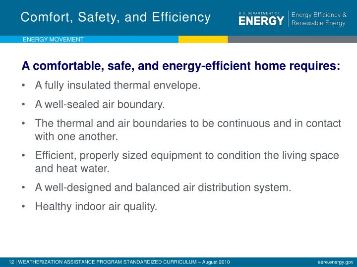 Comfort, Safety, and Efficiency