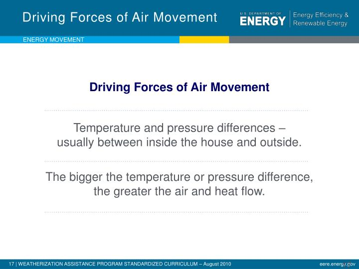 Driving Forces of Air Movement