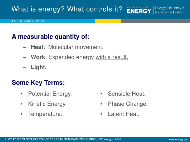 What is energy what controls it