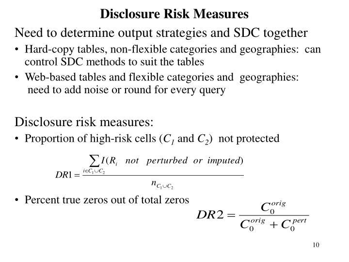 Disclosure Risk Measures