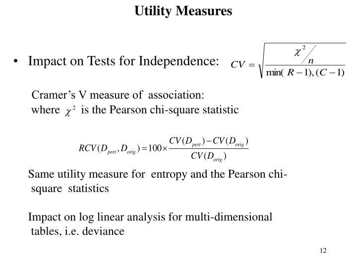 Utility Measures