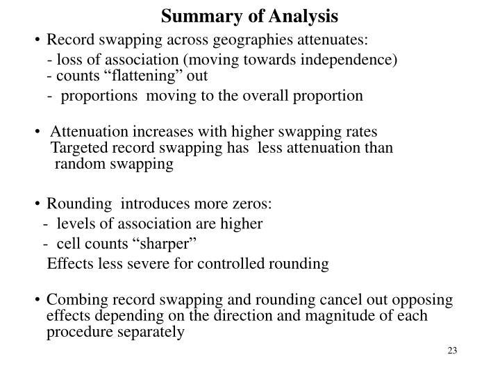 Summary of Analysis