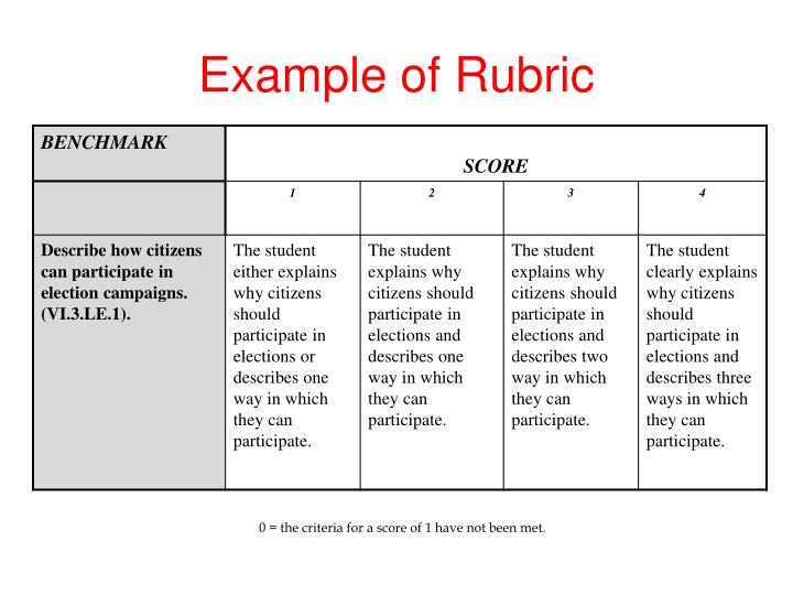 Example of Rubric