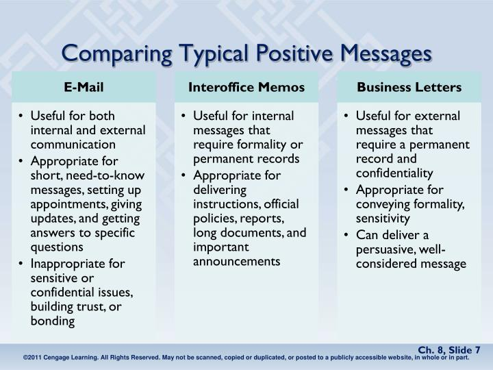 Comparing Typical Positive Messages