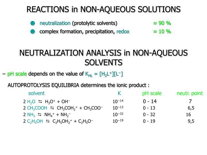 pdf метод регуляризации