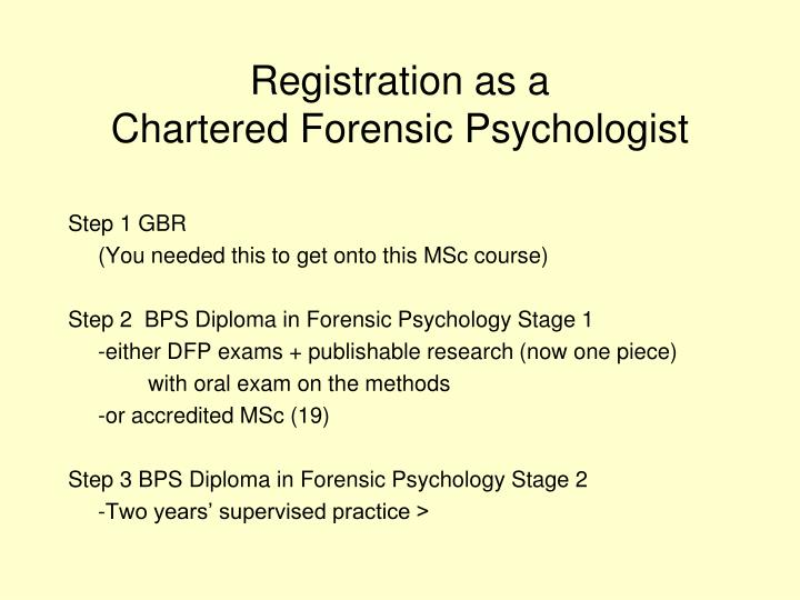 Registration as a