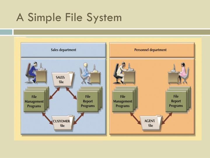 school management system dbms Dbms data base management system.