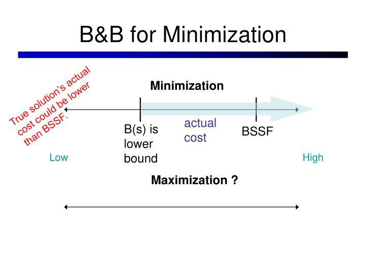 B&B for Minimization