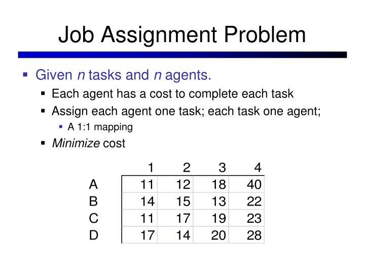 Job Assignment Problem