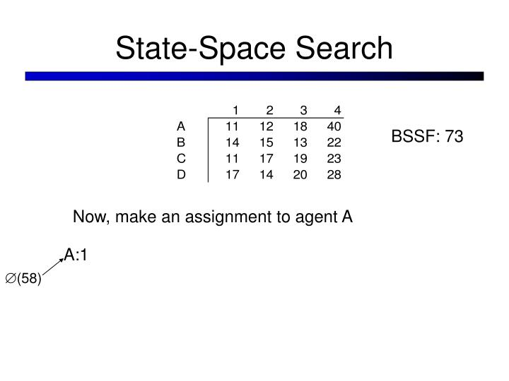 State-Space Search