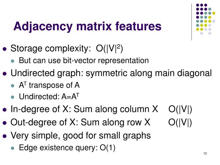 Adjacency matrix features