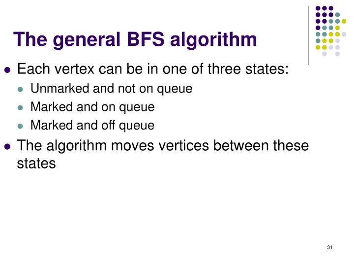 The general BFS algorithm