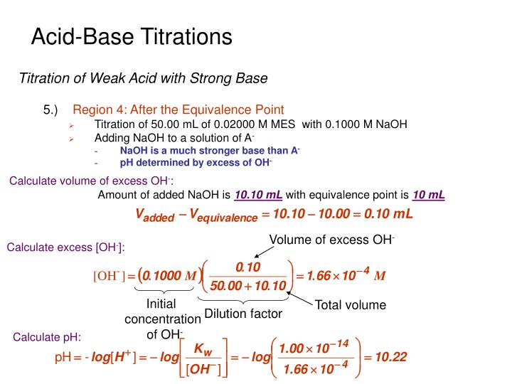Volume of excess OH