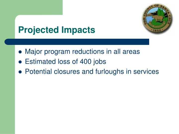 Projected Impacts