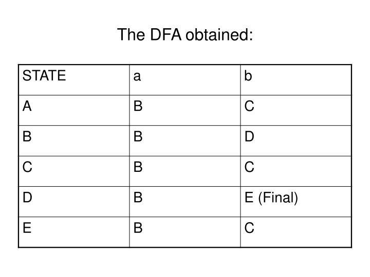 The DFA obtained: