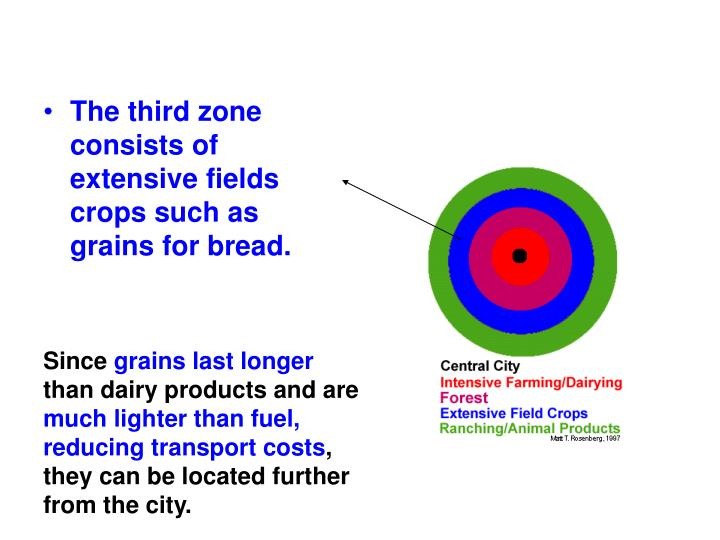 The third zone consists of extensive fields crops such as grains for bread.