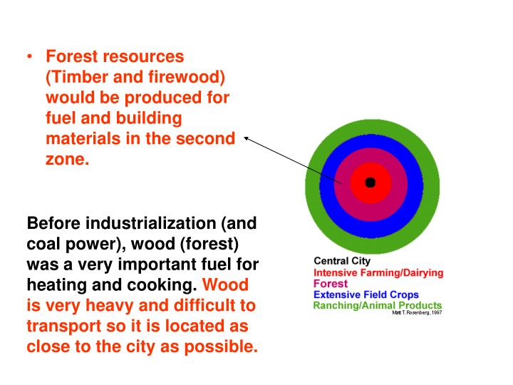 Forest resources (Timber and firewood) would be produced for fuel and building materials in the second zone.
