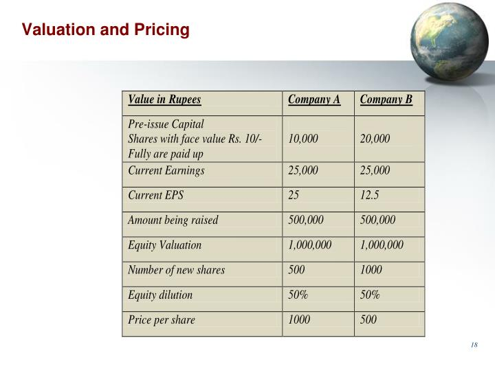 Valuation and Pricing