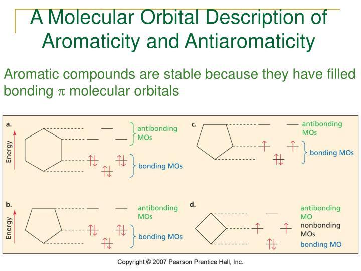 A Molecular Orbital Description of Aromaticity and Antiaromaticity
