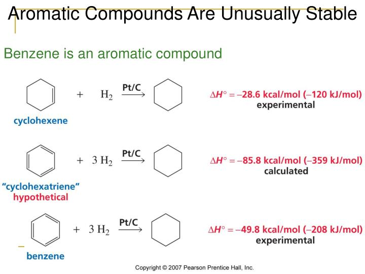 Aromatic Compounds Are Unusually Stable
