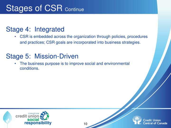 Stages of CSR