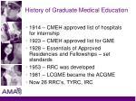 history of graduate medical education