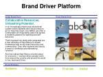brand driver platform