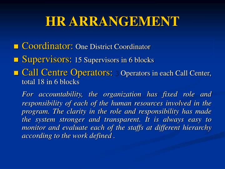 HR ARRANGEMENT