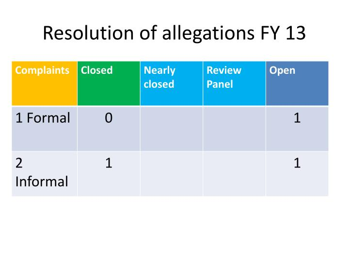 Resolution of allegations FY 13